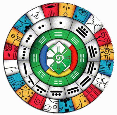 Calendario Maya Gravidanza.Sacro Calendario Maya Centrolistico Rimini